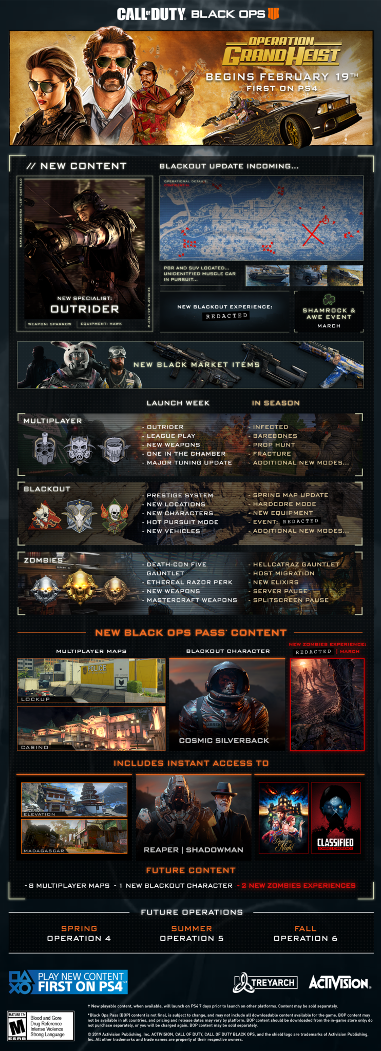 Black Ops 4 Content Roadmap