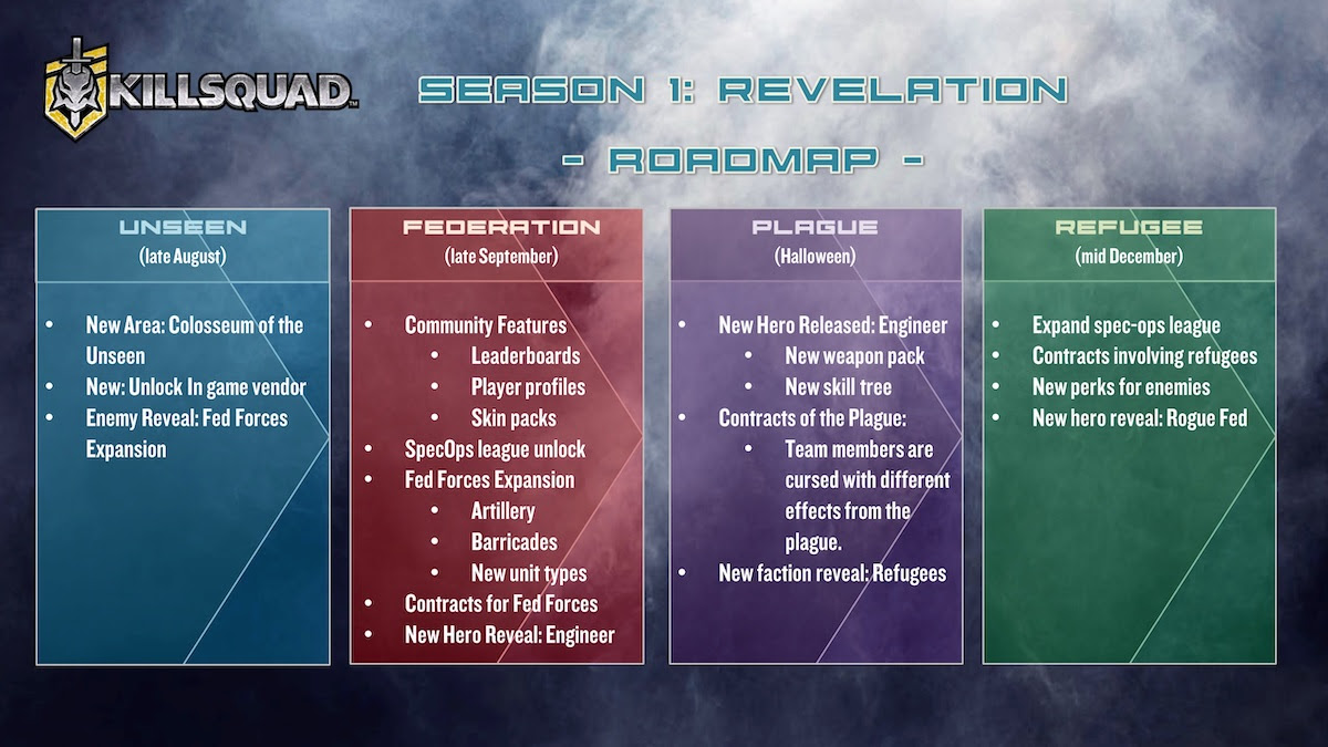 Killsquad Content Roadmap